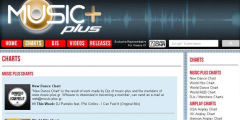 musicplus4