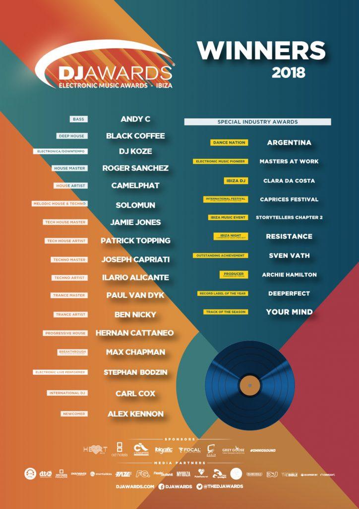 djawards-winners-2018-poster