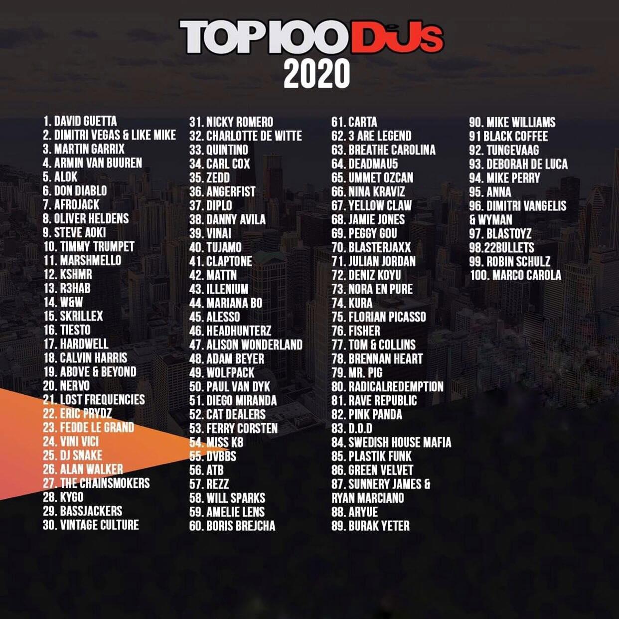 djmag top100